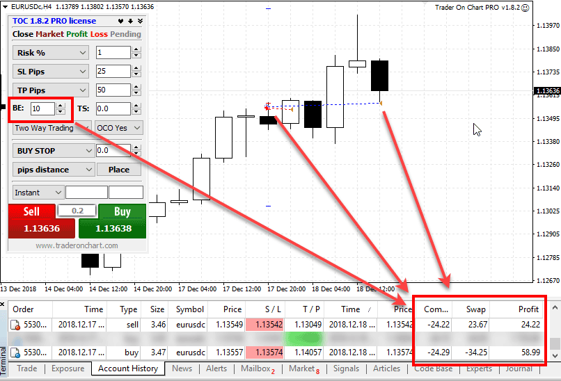 trader-on-chart-182-smart-breakeven-benefit